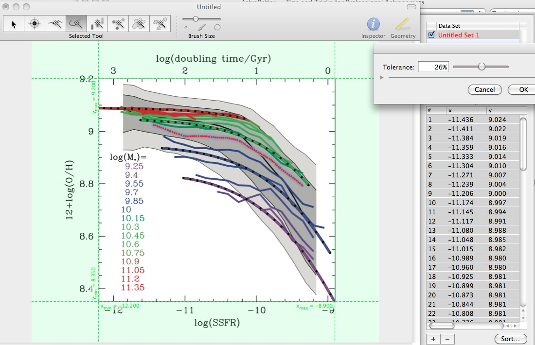 log graph software